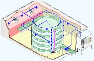 Spiral Cleaning Systems